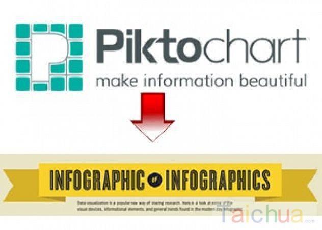 Hướng dẫn làm Infographic trên Piktochart đơn giản