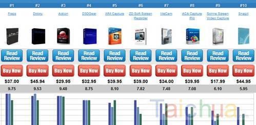 Top 5 phần mềm quay video game trên máy tính