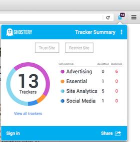 Cách nhận biết dịch vụ nào đang theo dõi bạn khi lướt web với add-on Ghostery