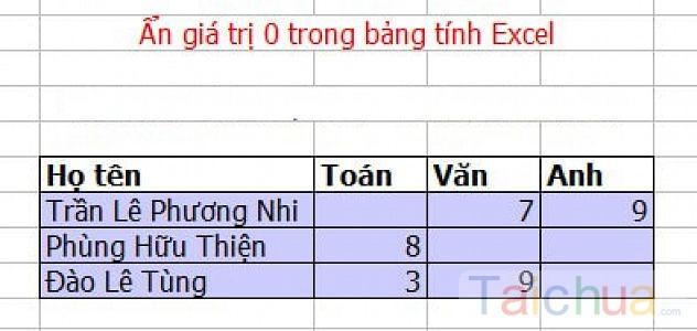 Hướng dẫn ẩn giá trị bằng 0 trong bảng tính Excel