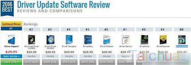 Top 10 phần mềm cập nhật Driver máy tính
