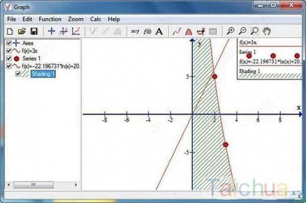 Hướng dẫn vẽ đồ thị hàm số trong toán học với Graph