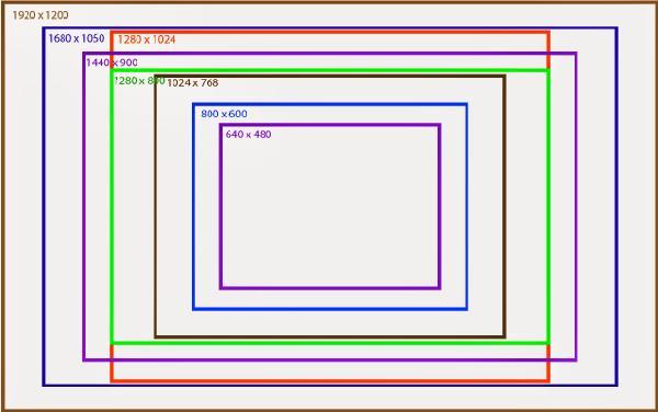 Hướng dẫn thay đổi độ phân giải màn hình máy tính Windows 7
